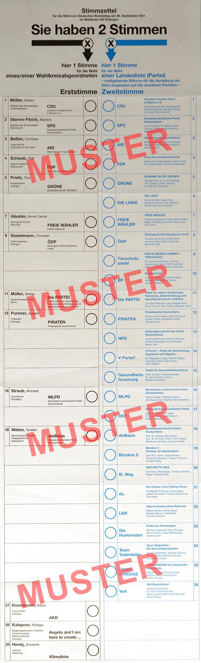 Musterstimmzettel zur Bundestagswahl 2021